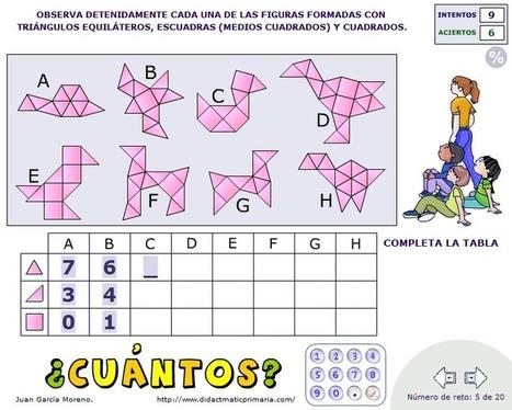 didactmaticprimaria: Manipulables_Virtuales_Matematicas_ II | Educación, Tecnologías y más... | Scoop.it