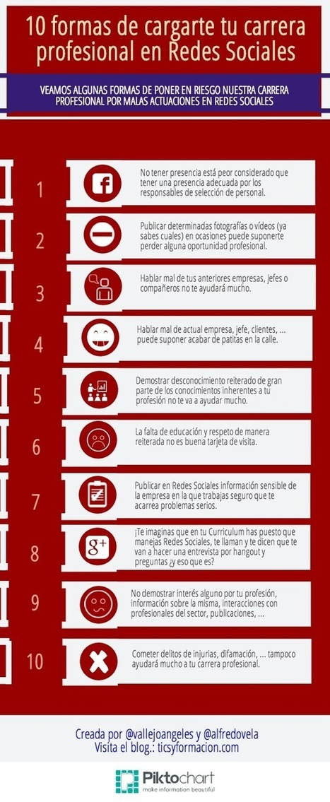 10 formas de cargarte tu carrera profesional en Redes Sociales   Responsabilidad, sostenibilidad y redes sociales.   Scoop.it