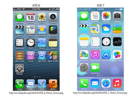 The Smartphone Face Lift: Is Apple's Design Too Trendy? | Trends | 12 HSC Marketing | Scoop.it