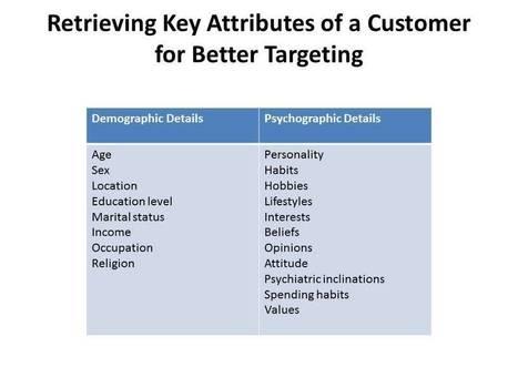 Hidden PPC Strategies that are Beyond Quantitative Analysis | SEO Tips | Scoop.it