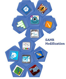 SAMR App Dice | Educational iPad apps | Scoop.it