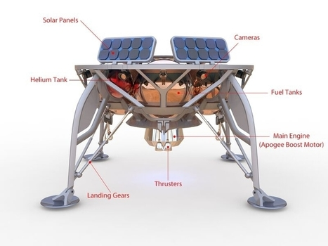 The First Privately Funded Lunar Mission Is Set to Launch in 2017 | The NewSpace Daily | Scoop.it