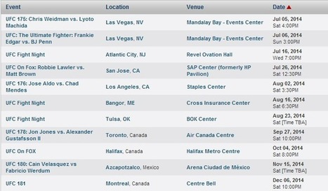 UFC Schedule and UFC Tickets All In One Place   Central87.com Concert and Event Tickets   Scoop.it
