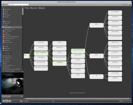 Building a SpotifyApp, by Music Machinery | MUSIC:ENTER | Scoop.it