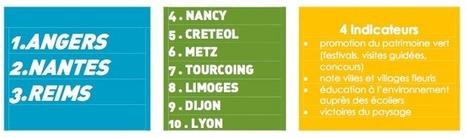 Quelles sont les villes les plus vertes de France ? | Entreprises et développement durable des territoires | Scoop.it