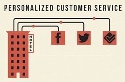 How Are Hospitality Businesses Using Social Media? [INFOGRAPHIC]   Resort and Hotels   Scoop.it