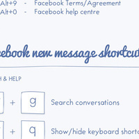 The Facebook Cheat Sheet Shows All the Keyboard Shortcuts to Use Facebook Faster | Innovations in e-Learning | Scoop.it