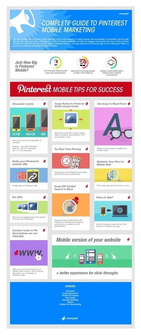 Pinterest : guide complet pour le marketing mobile - Boulevard du Web   Silver Economie, télé assistance, géolocalisation   Scoop.it