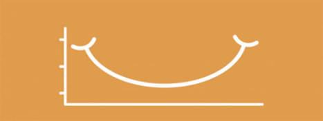 Dalla psicologia: 9 consigli di content marketing per migliorare il reach - Boraso   Content marketing   Scoop.it
