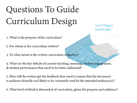 Designing Curriculum That Teachers Will Actually Use | School Library Advocacy | Scoop.it