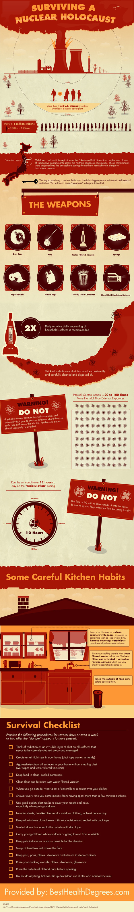 InfoGraphic: How to survive a nuclear holocaust   Social media and education   Scoop.it