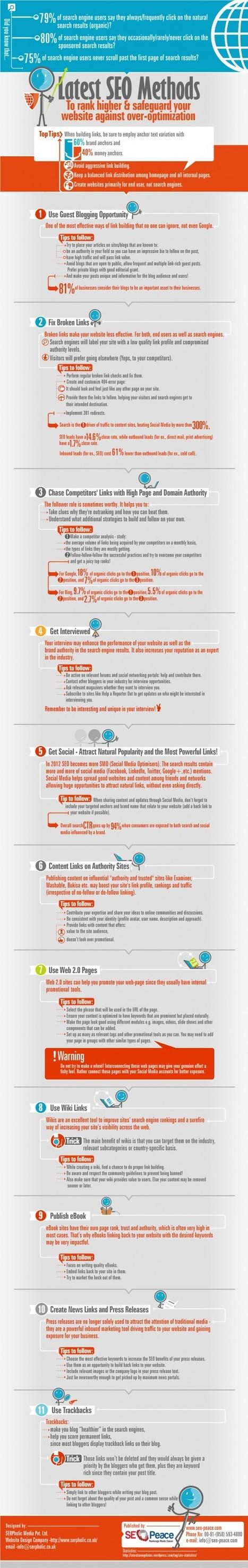 [Infographie] Mieux référencer sans tomber dans la sur-optimisation - Websourcing.fr | Quand la communication passe au web | Scoop.it