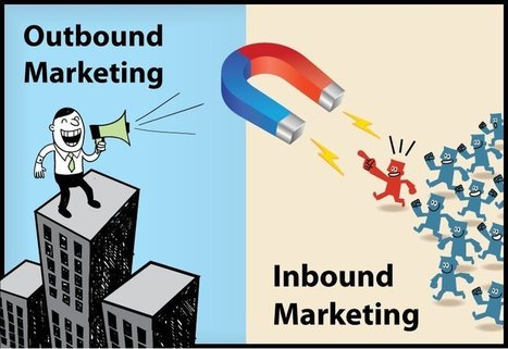 Why Inbound Marketing is a Must | Social Media, Marketing & Communication | Scoop.it