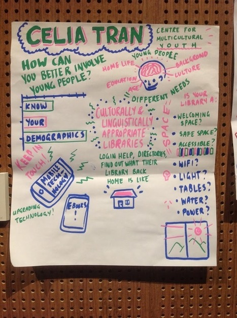 Zines, visual summaries and other makery things #getotlau | Brave New World | What is a teacher librarian? | Scoop.it