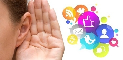Improve Your Business Performance By applying Social Listening ... | Social Media Marketing | Scoop.it