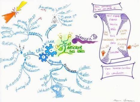 Mind Mapping Decision - Comment cette carte mentale vous aide pour la recherche d'informations web - Le Blog Mind Mapping | Innovations pédagogiques numériques | Scoop.it