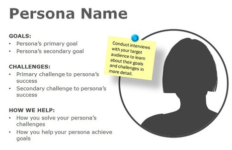 How to Research & Create Detailed Buyer Personas | Content & Inbound Marketing and Strategy | Scoop.it