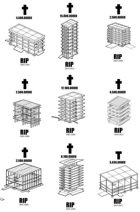 Cadáveres inmobiliarios. Base de Datos Post-burbuja | Ordenación del Territorio | Scoop.it