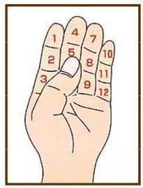 Aprender y enseñar Matemáticas: ¿Por qué los babilonios contaban de sesenta en sesenta? | Curiosidades matemáticas | Scoop.it