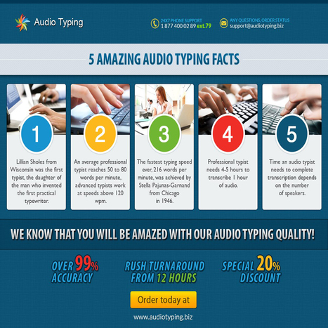5 Amazing Audio Typing Facts | 5 Amazing Audio Typing Facts | Scoop.it