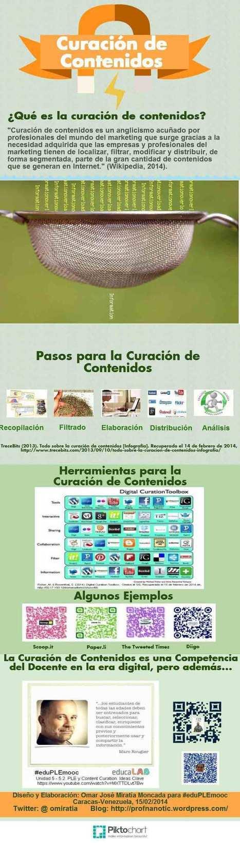 La Curación de Contenidos ¿Una nueva competencia docente? | DOCENTES + WEB | Scoop.it