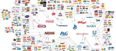 These 10 Corporations Control Almost Everything You Buy | Around Retail | Scoop.it