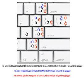 Πως γράφουμε αρχαία ελληνικά κείμενα στο πολυτονικό-Συνδυασμός πλήκτρων | ΕΚΠΑΙΔΕΥΣΗ - ΔΙΑΔΙΚΤΥΑΚΗ ΜΑΘΗΣΗ | Scoop.it