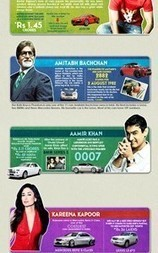 Insight on the Cars that our Bollywood Celebrities Drive - Gaadi.com | Hyundai Cars India | Scoop.it
