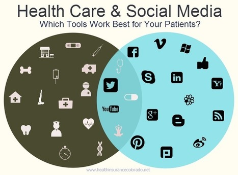 "Colorado Health Insurance Insider | ""Healthcare Social Media Review: Which Tools Work Best For Your Patients?"" 