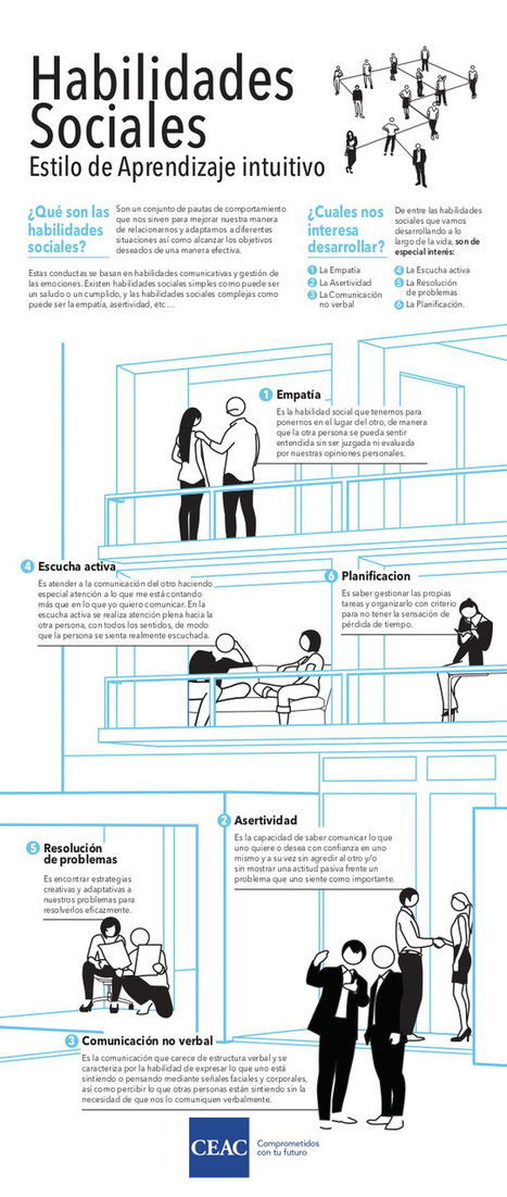 Habilidades Sociales #infografia #infographic #socialmedia | Education | Scoop.it