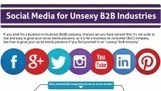 """Using Social Media to Market your """"Unsexy"""" B2B Company [INFOGRAPHIC]   Social Media Today   DV8 Digital Marketing Tips and Insight   Scoop.it"""