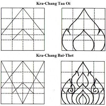 Thai Ancient Art work Culture: Kra-chang Basic of Lai Thai Pattern : Ancient Art Work   Year 3-4 Arts: Visual arts - Thai patterns   Scoop.it