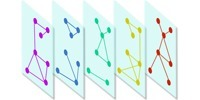 Mathematical Formulation of Multilayer Networks I #SNA #complexity #patterns | Influence et contagion | Scoop.it