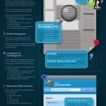 SEO checklist: il tuo sito web è ok? | SEO or not SEO | Scoop.it