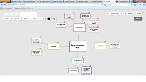La pertinence des cartes conceptuelles en milieu scolaire | les docs | Scoop.it