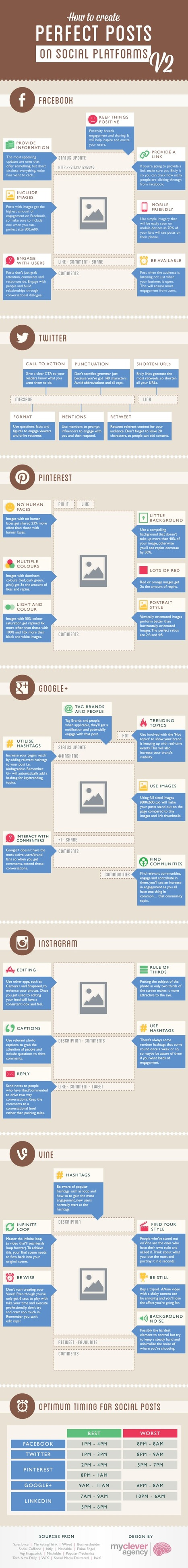 [InfoGraphic] How To Create Perfect Social Posts | Helping 6-Figure Companies Grow To 7-Figures Online | Scoop.it
