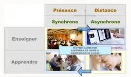 ABP,  integra el Flipped Classroom! (ejemplo) por @JuanDoming | tic-tac-tic-tac | Scoop.it