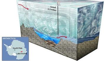Un lago a 3 Km bajo la Antártida alberga 3.500 especies de hace 15 ...   la evolución de los organismos   Scoop.it
