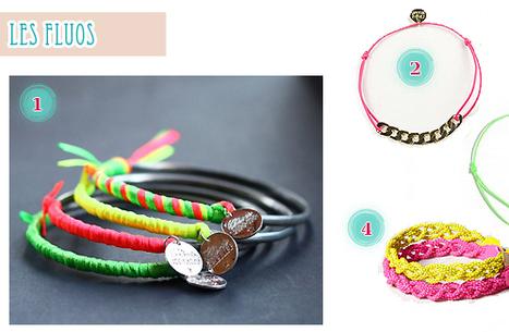 Bracelets : les tendances | Bijoux  créateurs | Scoop.it