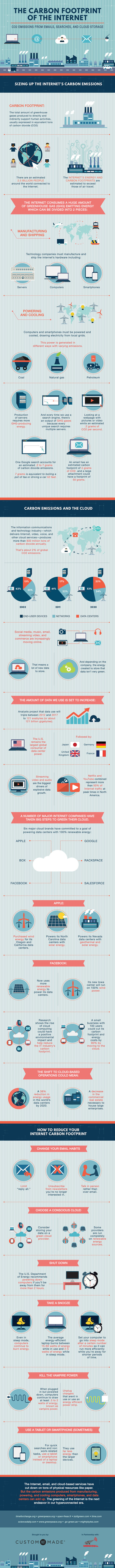 What's the carbon footprint of the Internet? [Infographic] | green infographics | Scoop.it