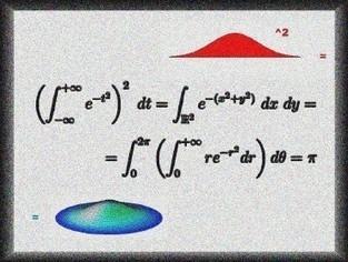 Análisis Matemático | Análisis I | Scoop.it