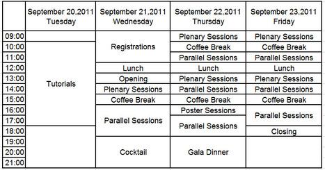 Collnet 2011, September 20-23, Istanbul, Turkey | 7. International Conference on Webometrics, Informetrics and Scientometrics (WIS) | digital | Scoop.it