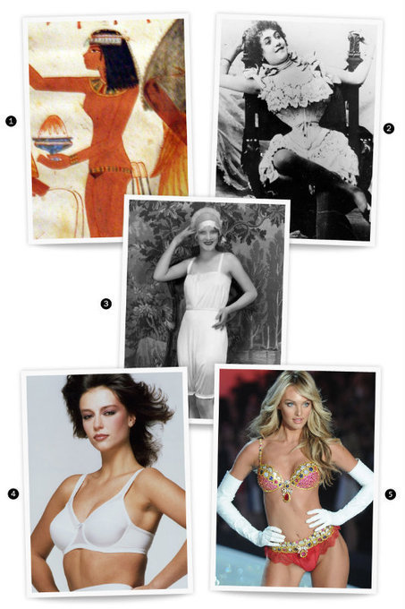 Panties In A Bunch: Lingerie Throughout History | Viva Technics | Celebrities & Stars & Entertainment & Travel & Sports | Scoop.it