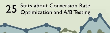 25 Stats about Conversion Rate Optimization and A/B Testing | How to optimize your Conversion Rate? | Scoop.it