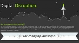 Deloitte Digital illustrates digital disruption in an infographic | Digital Darwinism | Scoop.it
