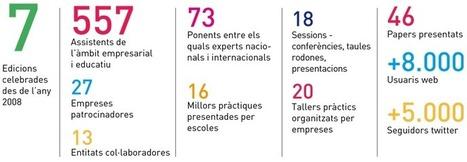 Home ITworldEdu 8 | TAC a les aules | Scoop.it