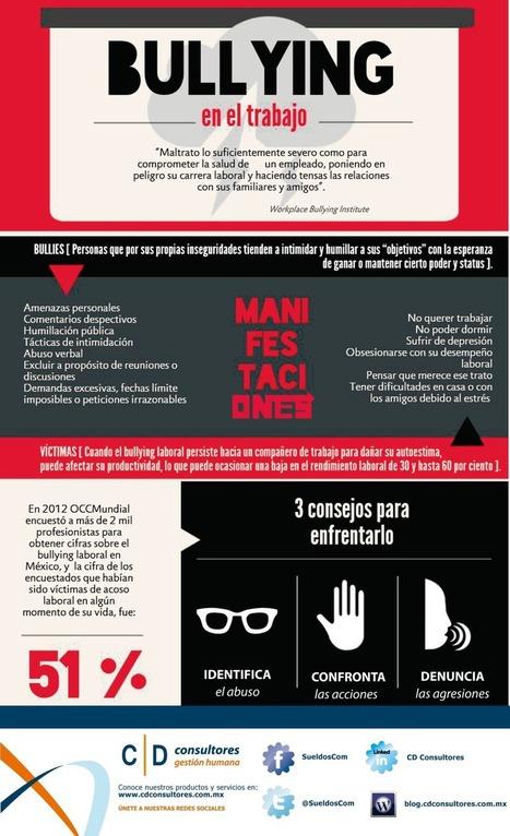 Bullying en el trabajo | infografía | Infografías | Scoop.it