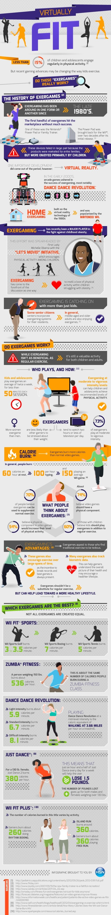 ExerGame Lab: Exergaming Revolution (infographic) | GAMIFICATION & SERIOUS GAMES IN HEALTH by PHARMAGEEK | Scoop.it