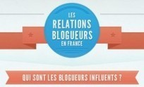 Les relations entre blogueurs et marques en France en 2013 (étude) | Communication Vin | Scoop.it