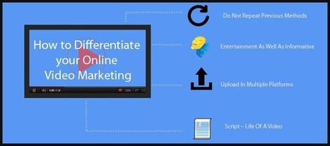 How To Differentiate Your Online Videos | SEO | Scoop.it